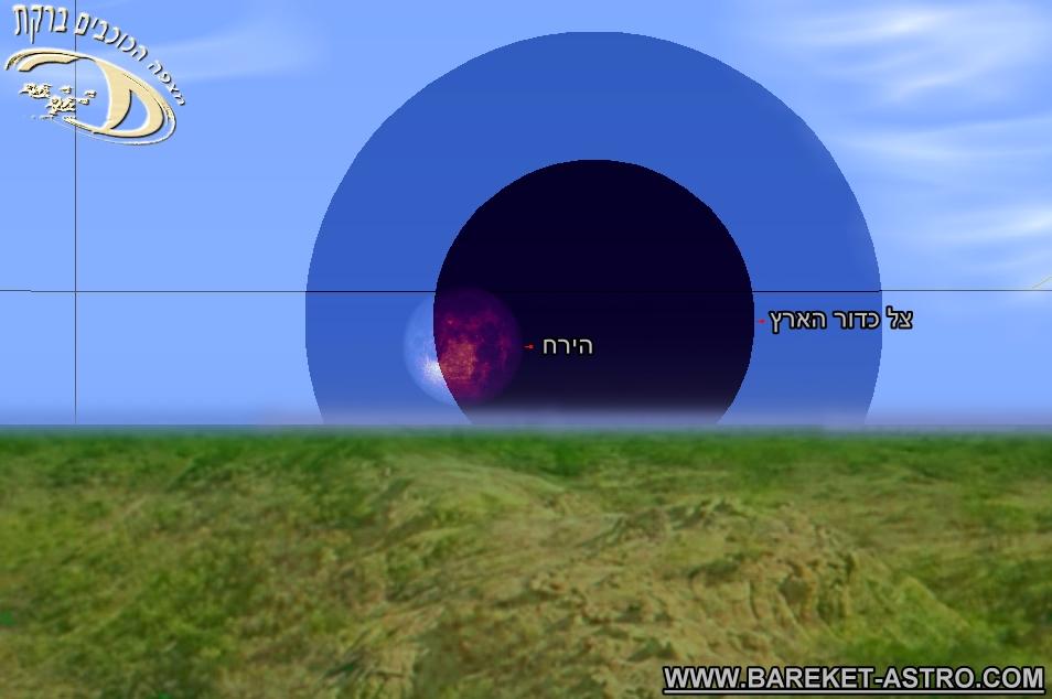 luner_eclipse_2008