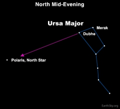 polaris_north_star