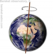 earth_tilt_diagonal